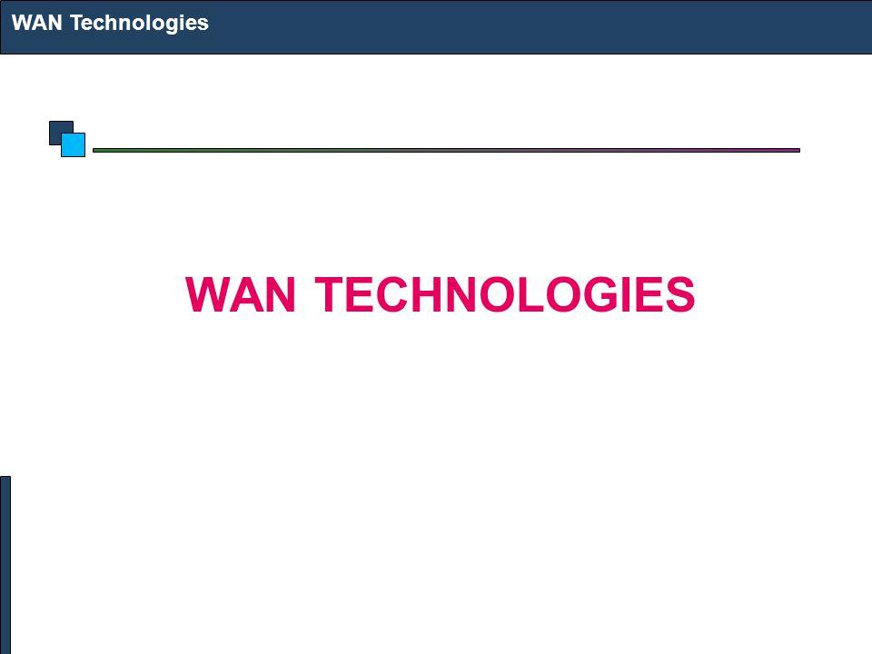WAN Technologies WAN TECHNOLOGIES