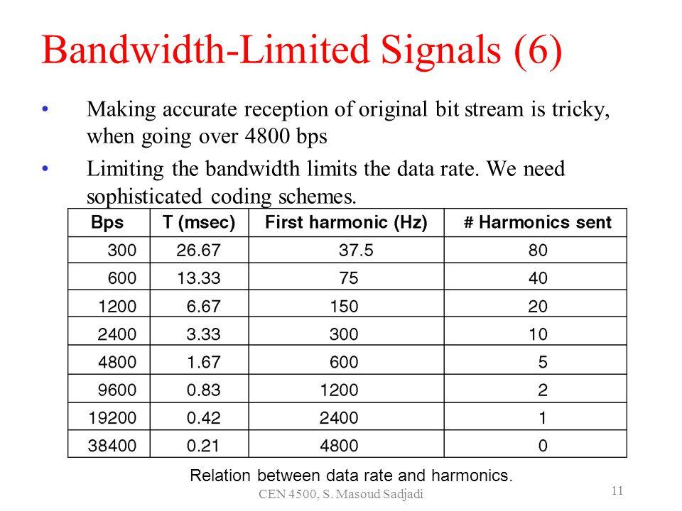 CEN 4500, S. Masoud Sadjadi 11 Bandwidth-Limited Signals (6) Relation between data rate and harmonics. Making accurate reception of original bit strea