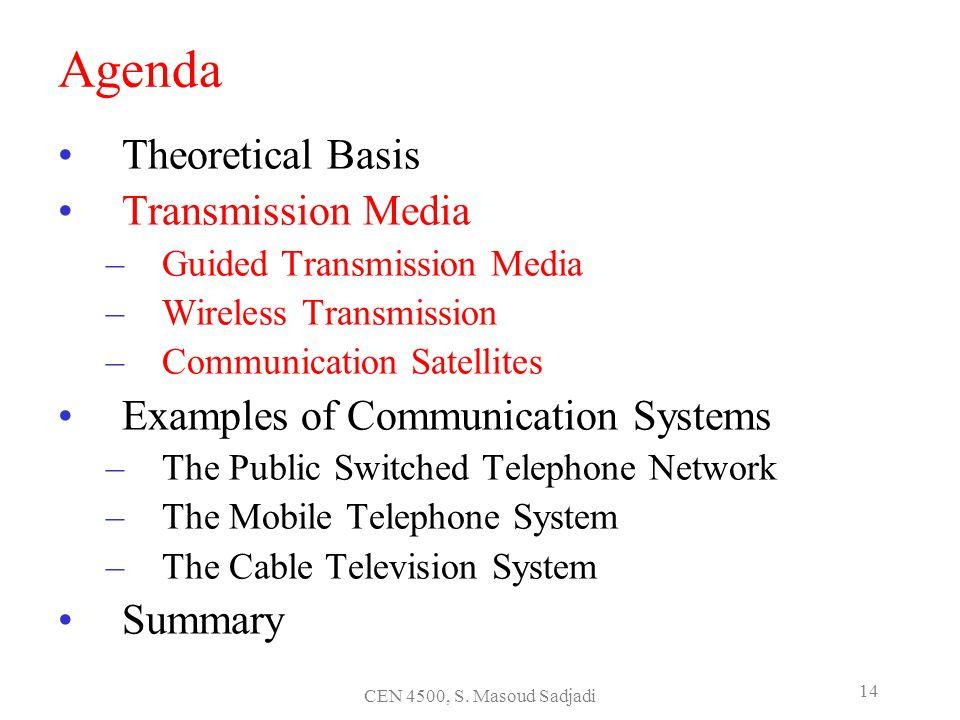 CEN 4500, S. Masoud Sadjadi 14 Agenda Theoretical Basis Transmission Media –Guided Transmission Media –Wireless Transmission –Communication Satellites