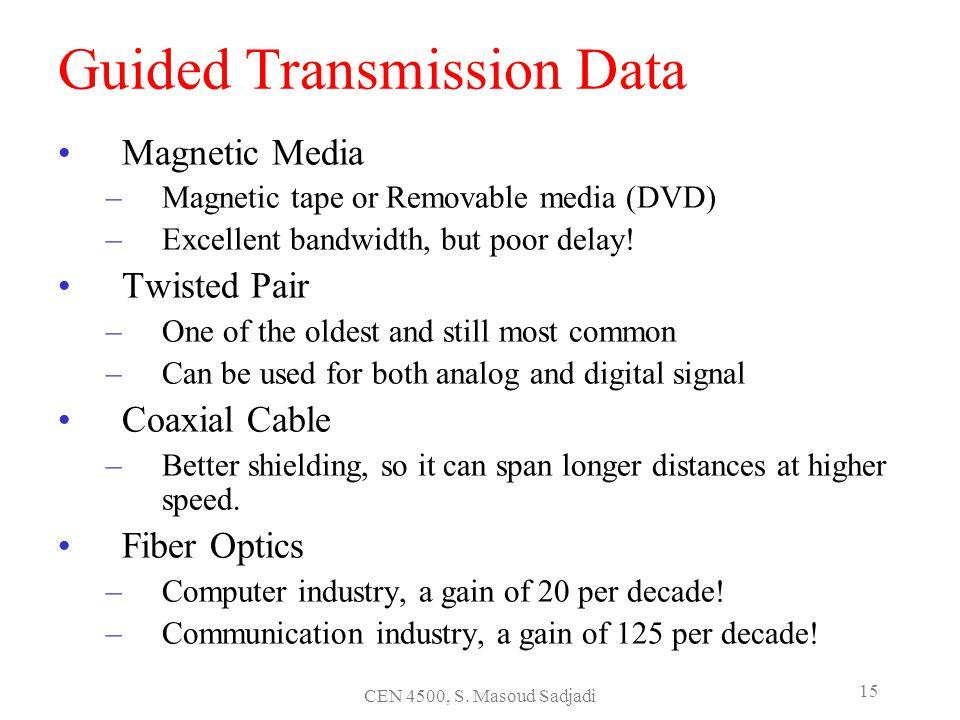 CEN 4500, S. Masoud Sadjadi 15 Guided Transmission Data Magnetic Media –Magnetic tape or Removable media (DVD) –Excellent bandwidth, but poor delay! T