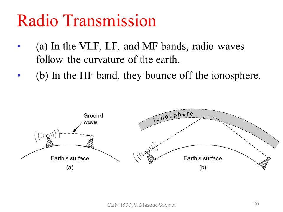 CEN 4500, S. Masoud Sadjadi 26 Radio Transmission (a) In the VLF, LF, and MF bands, radio waves follow the curvature of the earth. (b) In the HF band,