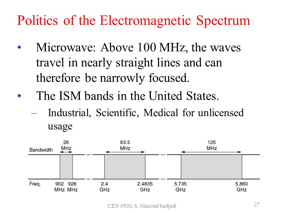 CEN 4500, S. Masoud Sadjadi 27 Politics of the Electromagnetic Spectrum Microwave: Above 100 MHz, the waves travel in nearly straight lines and can th