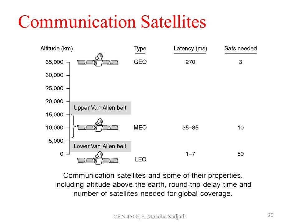 CEN 4500, S. Masoud Sadjadi 30 Communication Satellites Communication satellites and some of their properties, including altitude above the earth, rou