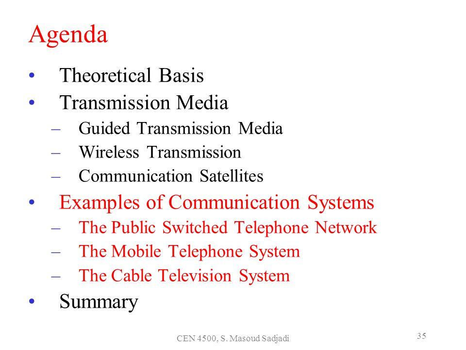 CEN 4500, S. Masoud Sadjadi 35 Agenda Theoretical Basis Transmission Media –Guided Transmission Media –Wireless Transmission –Communication Satellites