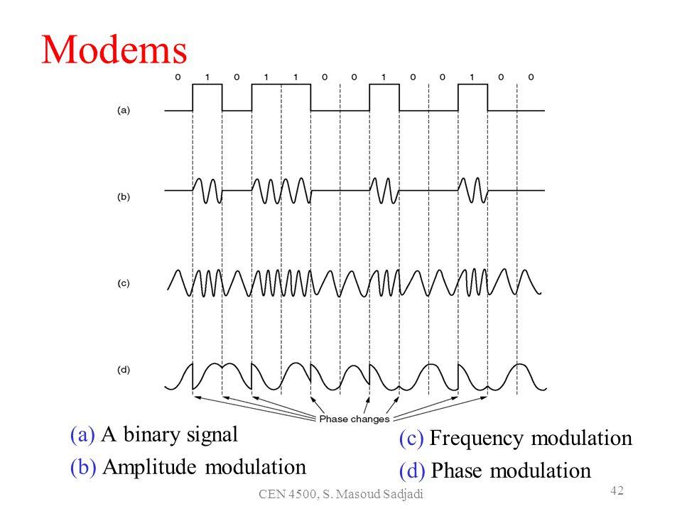 CEN 4500, S. Masoud Sadjadi 42 Modems (a) A binary signal (b) Amplitude modulation (c) Frequency modulation (d) Phase modulation