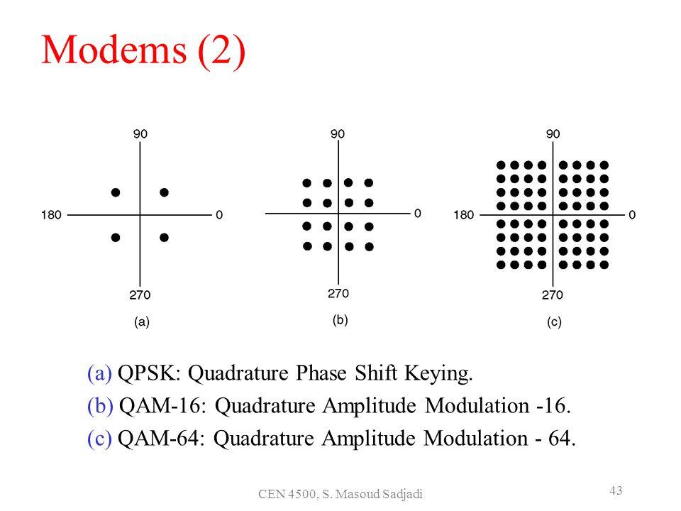 CEN 4500, S. Masoud Sadjadi 43 Modems (2) (a) QPSK: Quadrature Phase Shift Keying. (b) QAM-16: Quadrature Amplitude Modulation -16. (c) QAM-64: Quadra