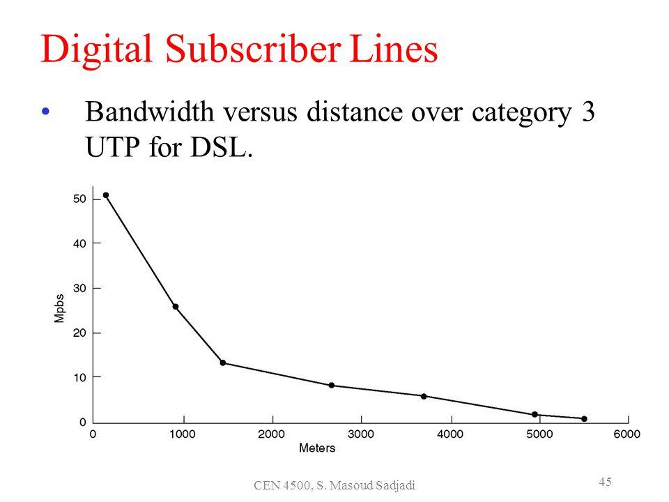 CEN 4500, S. Masoud Sadjadi 45 Digital Subscriber Lines Bandwidth versus distance over category 3 UTP for DSL.