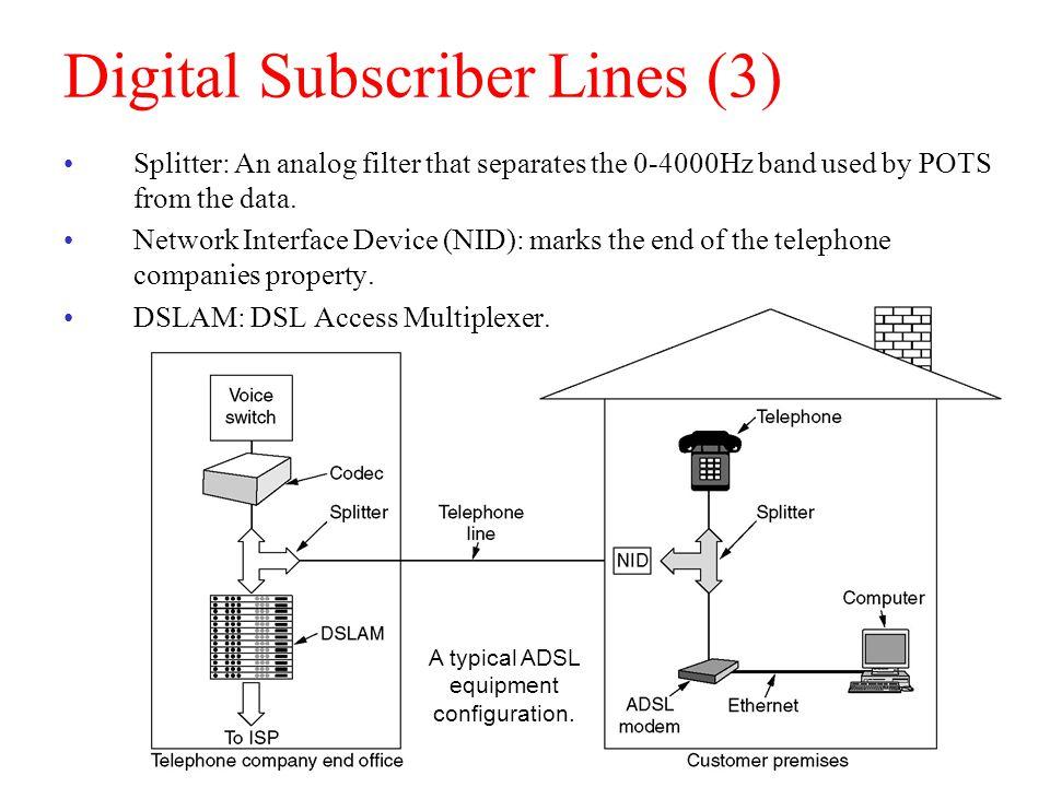 CEN 4500, S. Masoud Sadjadi 47 A typical ADSL equipment configuration. Digital Subscriber Lines (3) Splitter: An analog filter that separates the 0-40