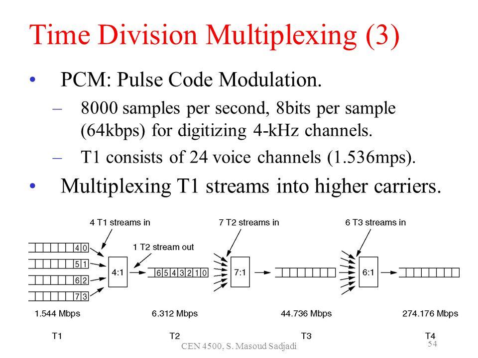 CEN 4500, S. Masoud Sadjadi 54 Time Division Multiplexing (3) PCM: Pulse Code Modulation. –8000 samples per second, 8bits per sample (64kbps) for digi
