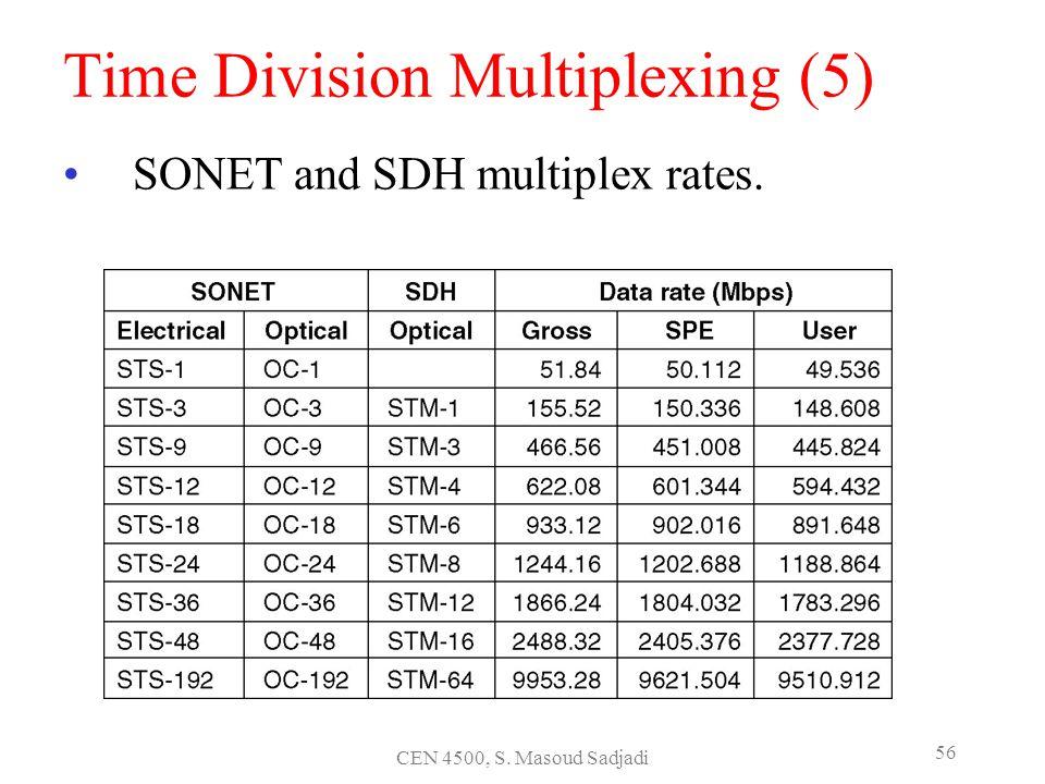 CEN 4500, S. Masoud Sadjadi 56 Time Division Multiplexing (5) SONET and SDH multiplex rates.