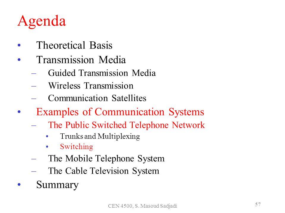 CEN 4500, S. Masoud Sadjadi 57 Agenda Theoretical Basis Transmission Media –Guided Transmission Media –Wireless Transmission –Communication Satellites