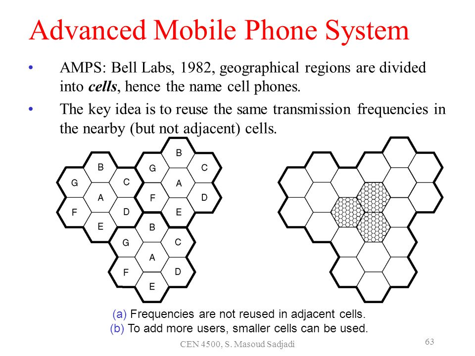CEN 4500, S. Masoud Sadjadi 63 Advanced Mobile Phone System AMPS: Bell Labs, 1982, geographical regions are divided into cells, hence the name cell ph