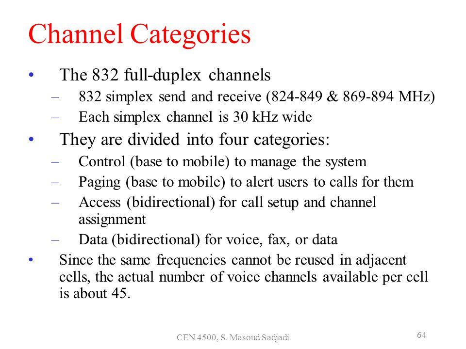 CEN 4500, S. Masoud Sadjadi 64 Channel Categories The 832 full-duplex channels –832 simplex send and receive (824-849 & 869-894 MHz) –Each simplex cha