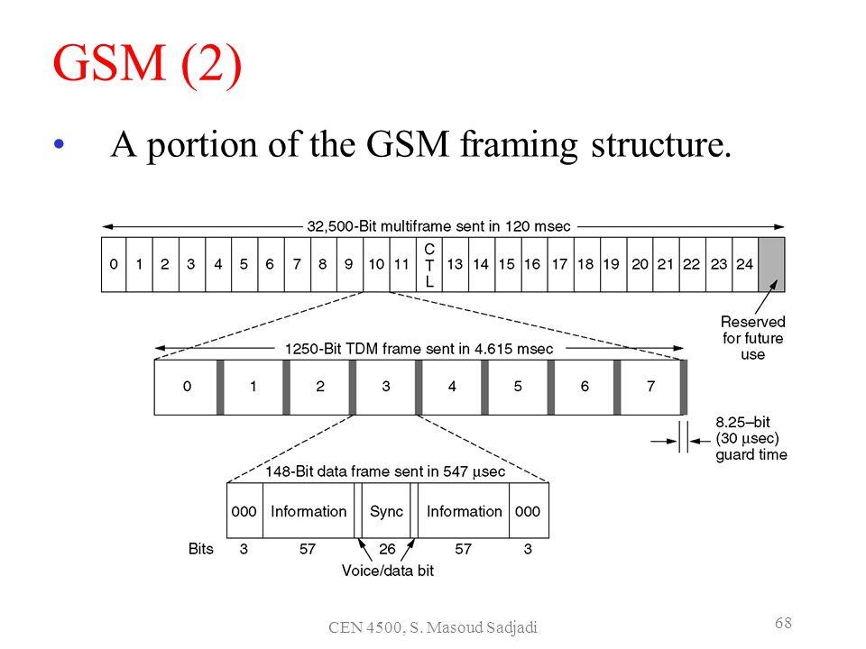 CEN 4500, S. Masoud Sadjadi 68 GSM (2) A portion of the GSM framing structure.