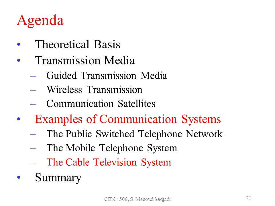 CEN 4500, S. Masoud Sadjadi 72 Agenda Theoretical Basis Transmission Media –Guided Transmission Media –Wireless Transmission –Communication Satellites