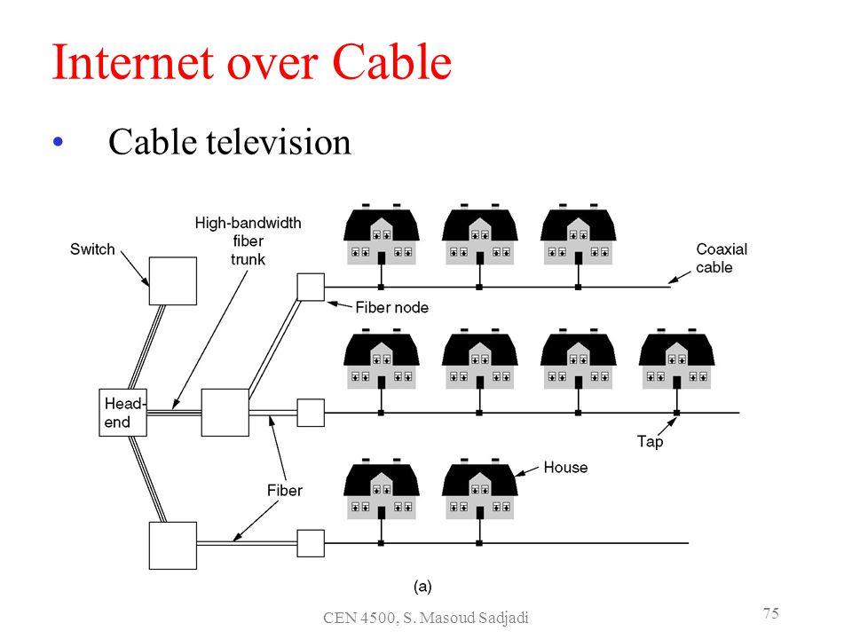 CEN 4500, S. Masoud Sadjadi 75 Internet over Cable Cable television