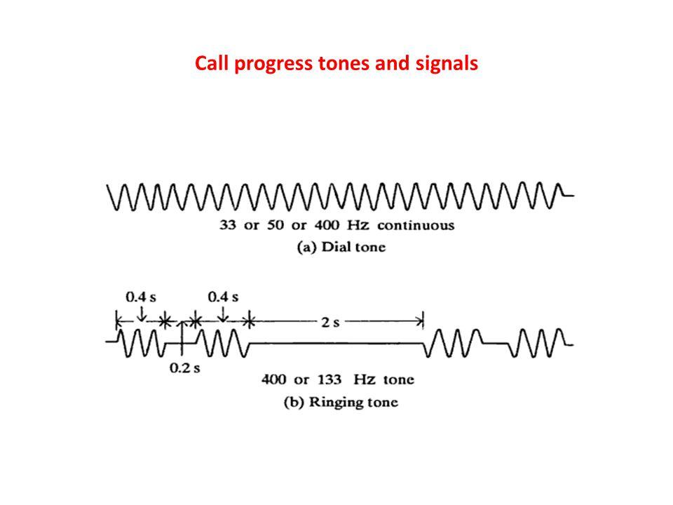 Call progress tones and signals