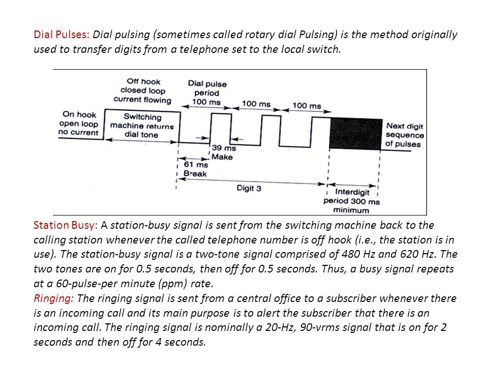 Dial Pulses: Dial pulsing (sometimes called rotary dial Pulsing) is the method originally used to transfer digits from a telephone set to the local switch.