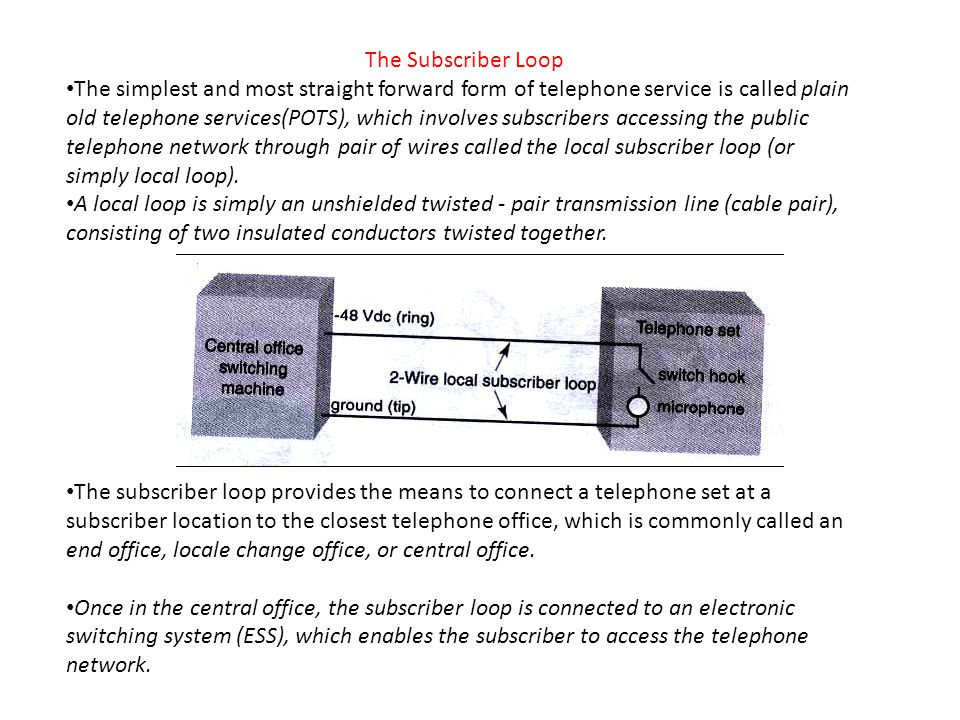 The Subscriber Loop The simplest and most straight forward form of telephone service is called plain old telephone services(POTS), which involves subscribers accessing the public telephone network through pair of wires called the local subscriber loop (or simply local loop).