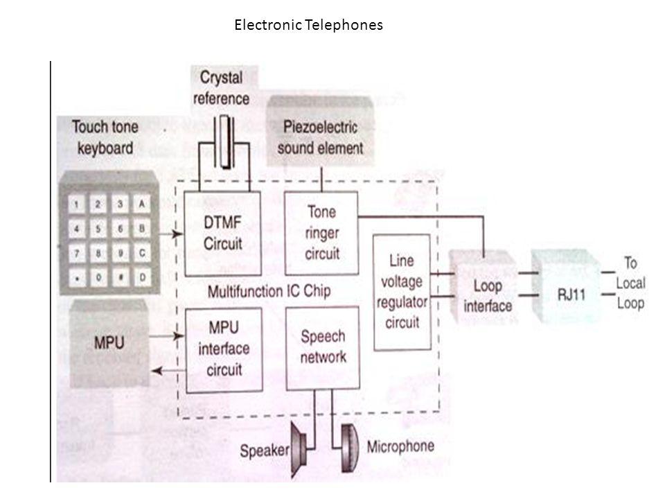 Electronic Telephones
