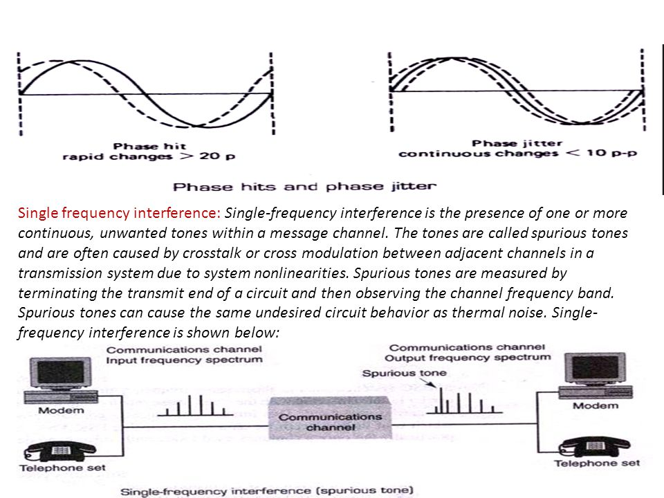 Single frequency interference: Single-frequency interference is the presence of one or more continuous, unwanted tones within a message channel.