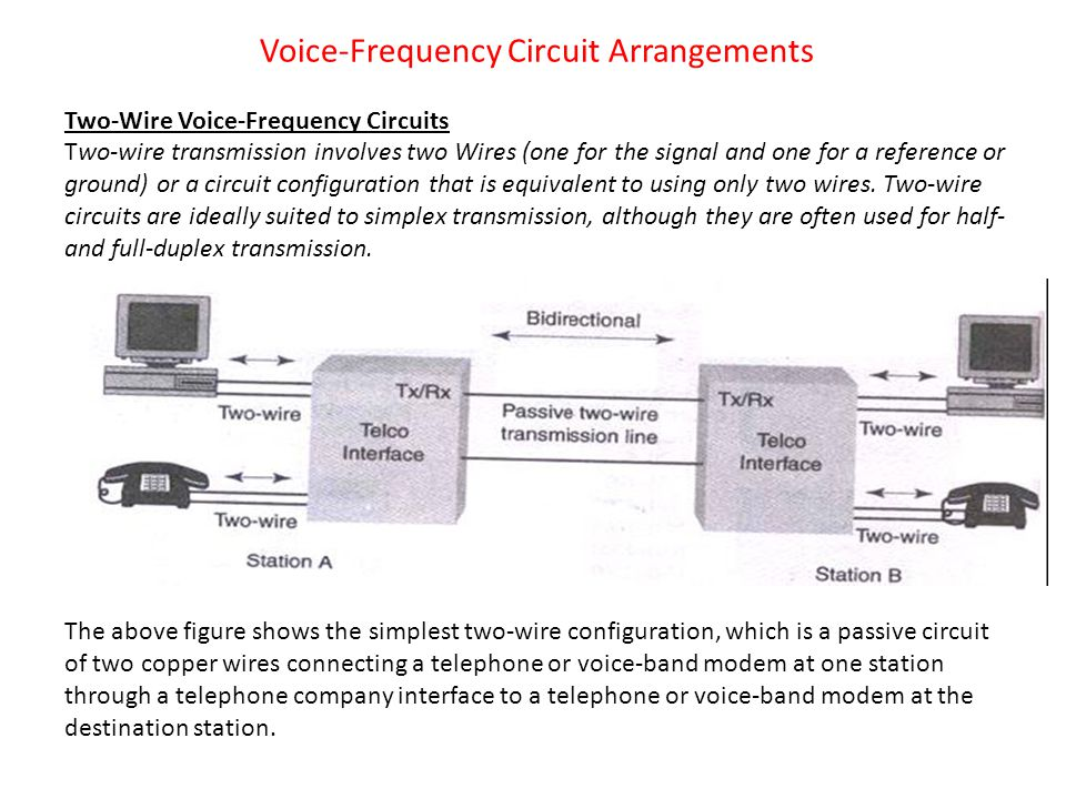 Voice-Frequency Circuit Arrangements Two-Wire Voice-Frequency Circuits Two-wire transmission involves two Wires (one for the signal and one for a refe