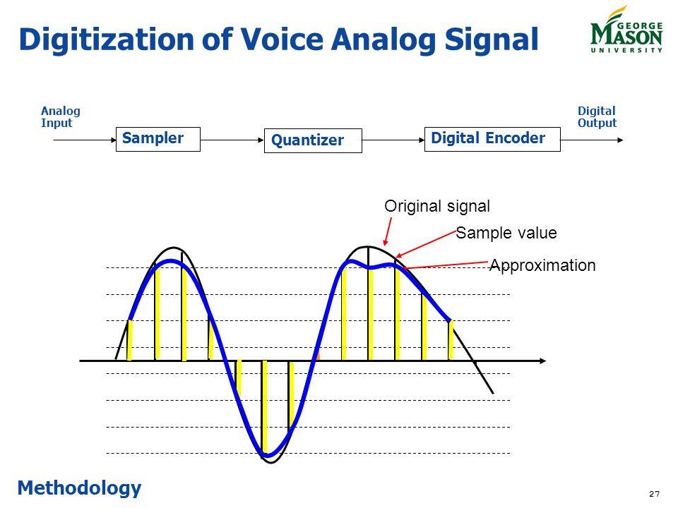 27 Original signal Sample value Approximation Digitization of Voice Analog Signal Methodology Sampler Quantizer Digital Encoder Analog Input Digital O