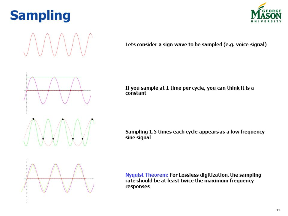 31 Sampling Lets consider a sign wave to be sampled (e.g. voice signal) If you sample at 1 time per cycle, you can think it is a constant Sampling 1.5