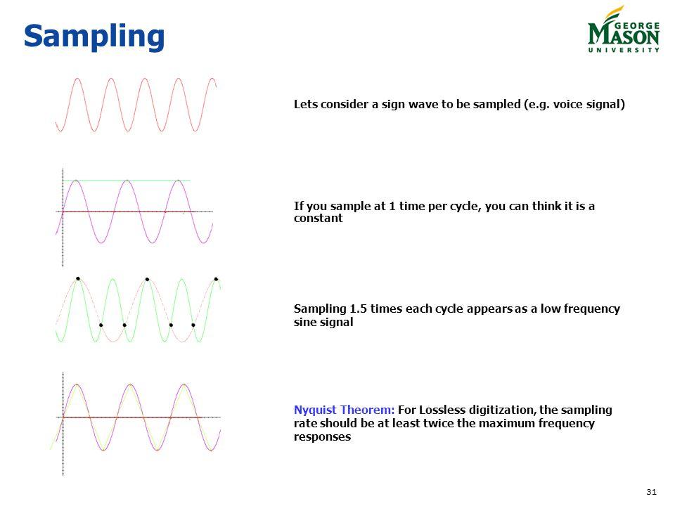 31 Sampling Lets consider a sign wave to be sampled (e.g.