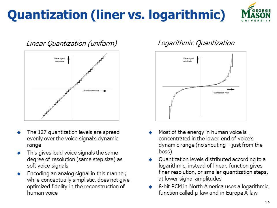 36 Quantization (liner vs.