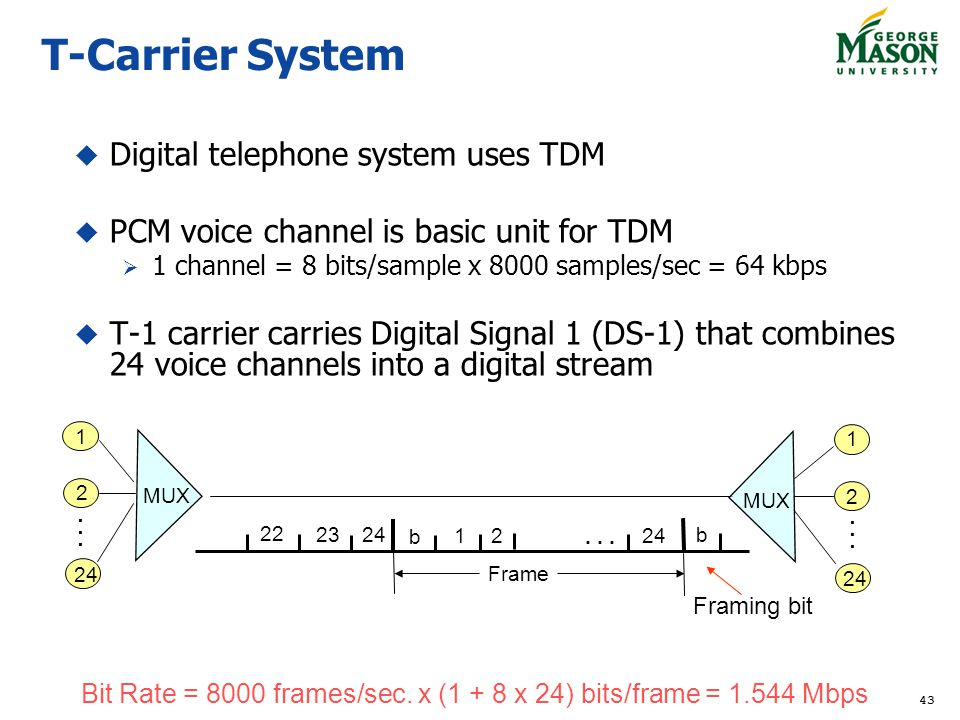 43 T-Carrier System Digital telephone system uses TDM PCM voice channel is basic unit for TDM 1 channel = 8 bits/sample x 8000 samples/sec = 64 kbps T-1 carrier carries Digital Signal 1 (DS-1) that combines 24 voice channels into a digital stream Bit Rate = 8000 frames/sec.