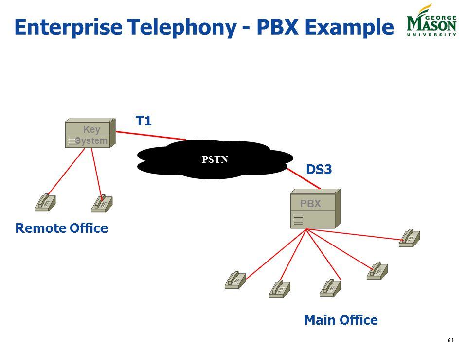 61 Enterprise Telephony - PBX Example PBX Key System PSTN Main Office Remote Office T1 DS3
