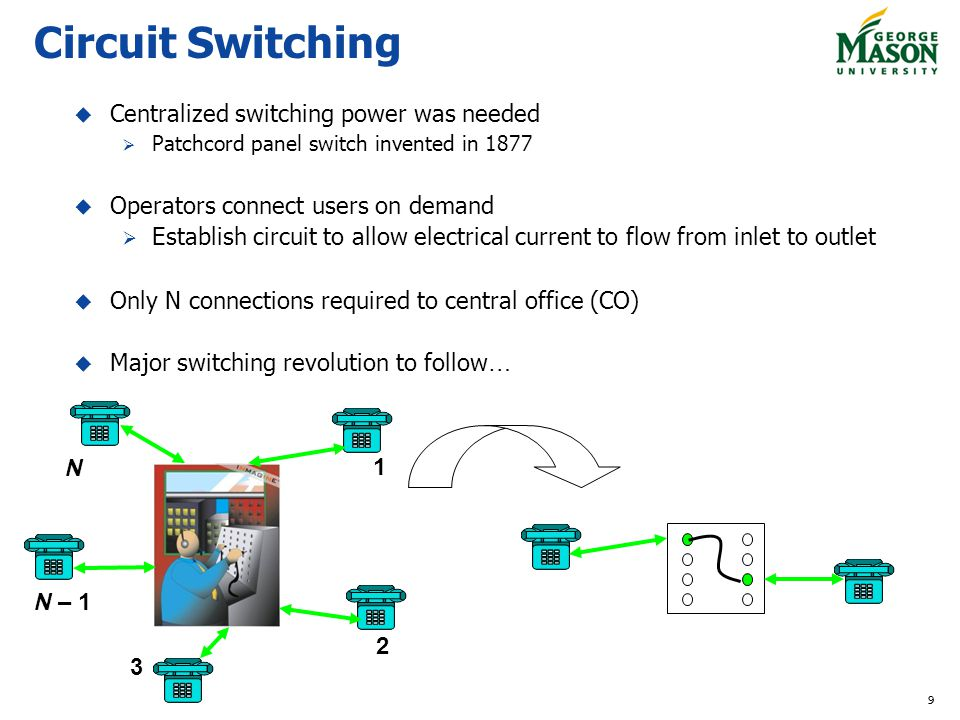9 Circuit Switching Centralized switching power was needed Patchcord panel switch invented in 1877 Operators connect users on demand Establish circuit