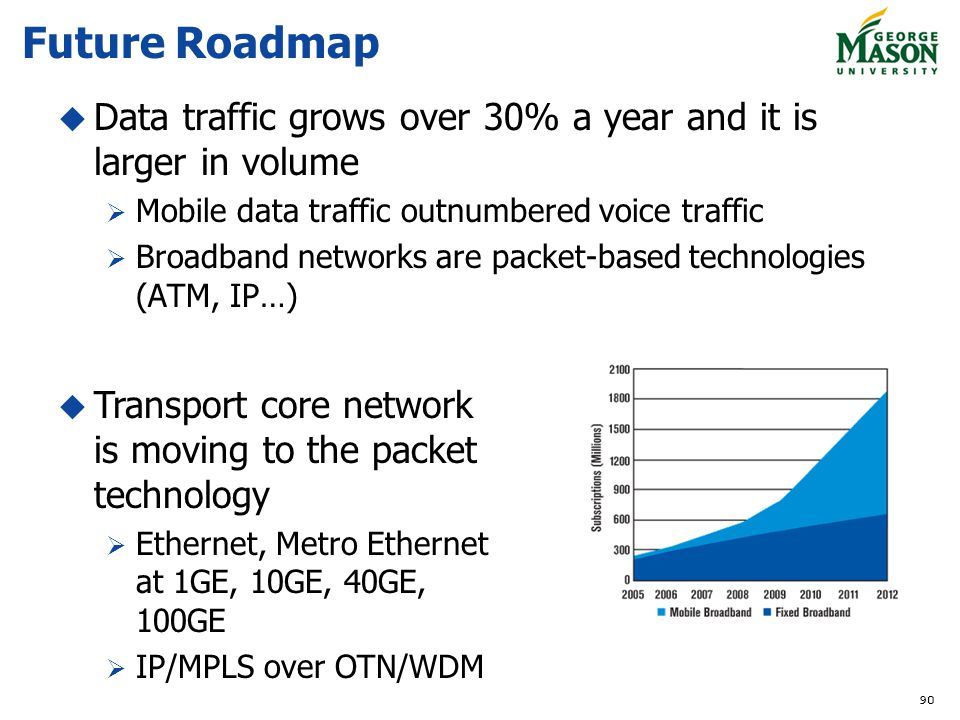 90 Future Roadmap Data traffic grows over 30% a year and it is larger in volume Mobile data traffic outnumbered voice traffic Broadband networks are p