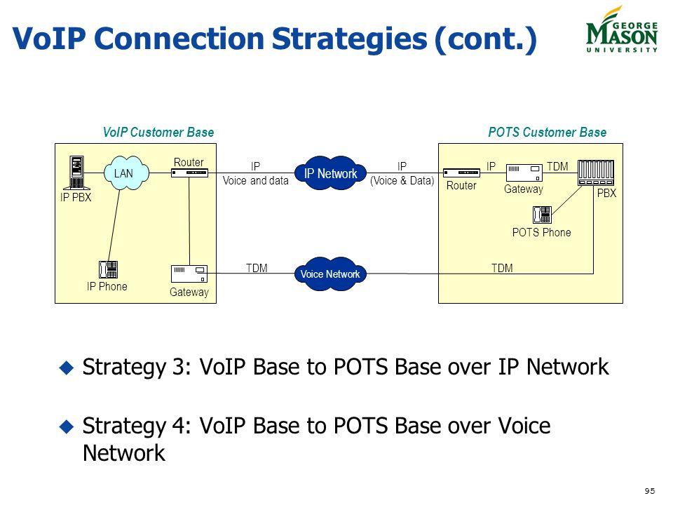 95 PBX Router IP PBX Router Gateway IP Phone POTS Phone IP Network TDMIP (Voice & Data) IP LAN IP Voice and data TDM VoIP Customer BasePOTS Customer B
