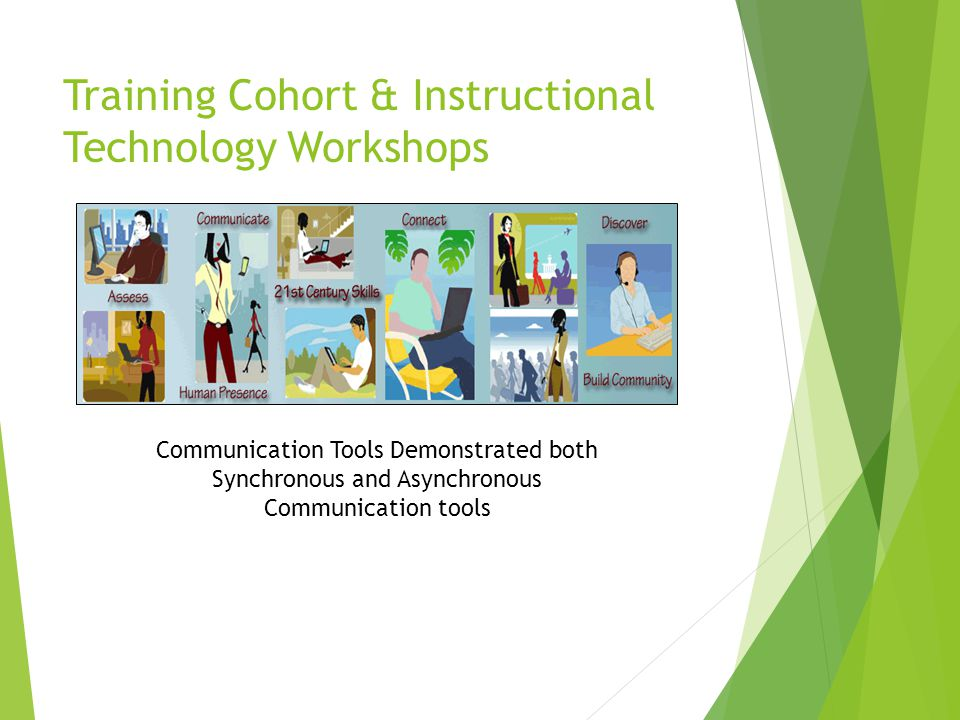 Training Cohort & Instructional Technology Workshops Communication Tools Demonstrated both Synchronous and Asynchronous Communication tools