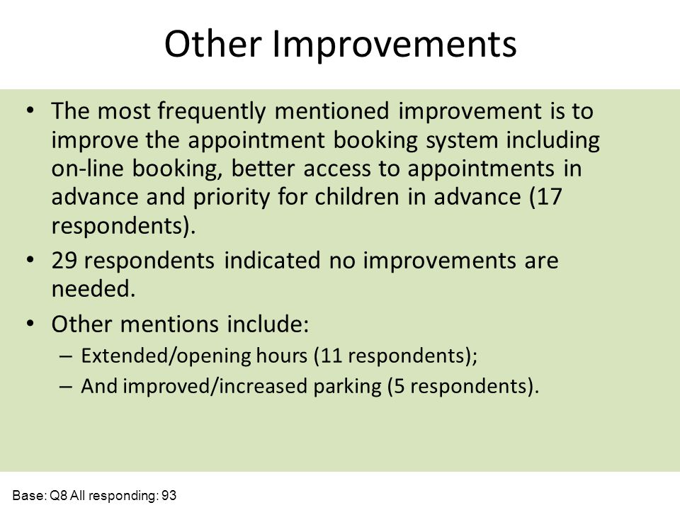 Other Improvements The most frequently mentioned improvement is to improve the appointment booking system including on-line booking, better access to