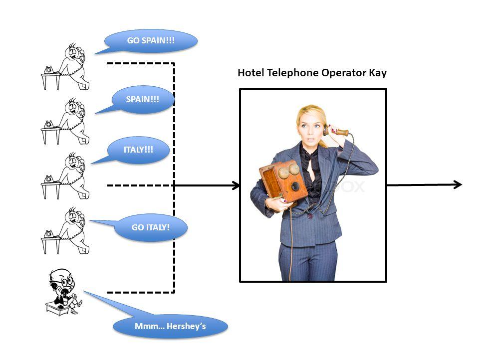 Hotel Telephone Operator Kay GO SPAIN!!! ITALY!!! Mmm… Hersheys SPAIN!!! GO ITALY!