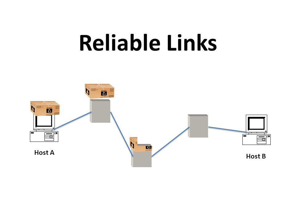 Host A Host B Reliable Links