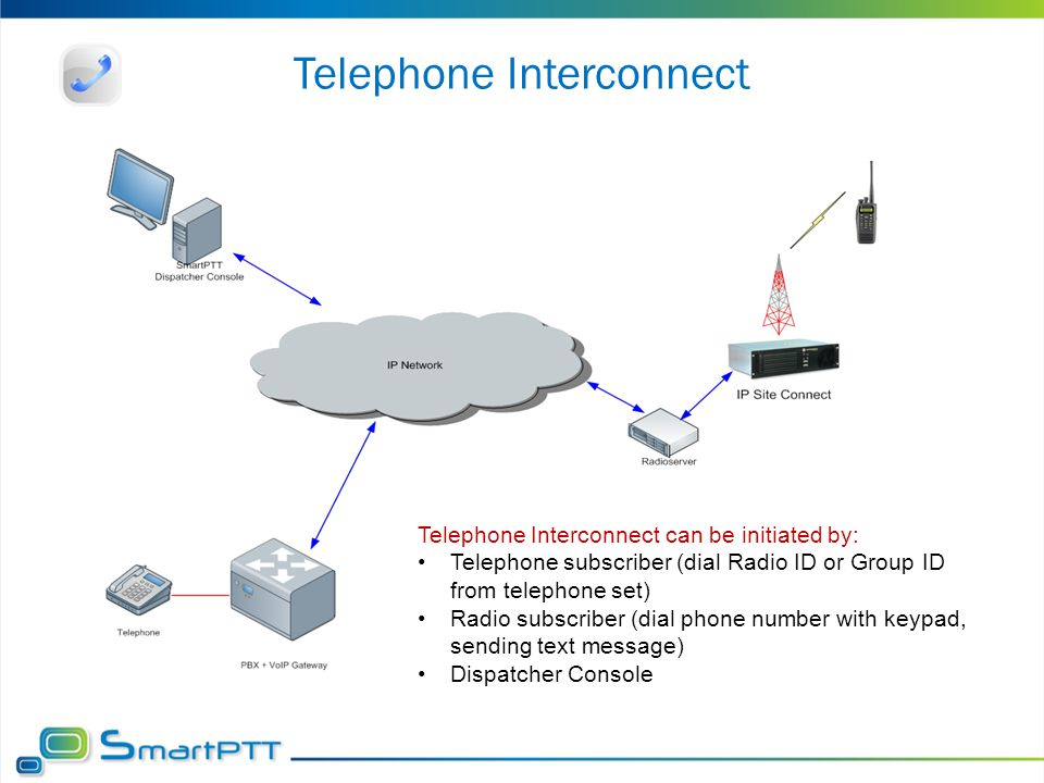 Telephone Interconnect Telephone Interconnect can be initiated by: Telephone subscriber (dial Radio ID or Group ID from telephone set) Radio subscribe