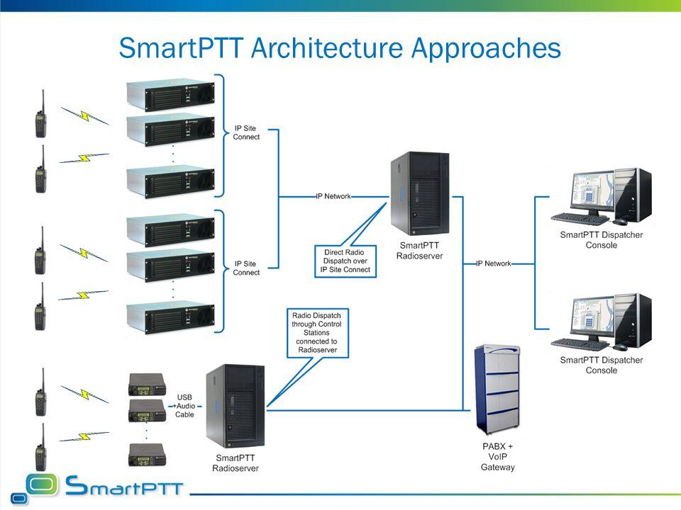 SmartPTT Architecture Approaches