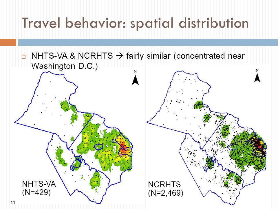 Travel behavior: spatial distribution 11 NHTS-VA (N=429) NCRHTS (N=2,469) NHTS-VA & NCRHTS fairly similar (concentrated near Washington D.C.)