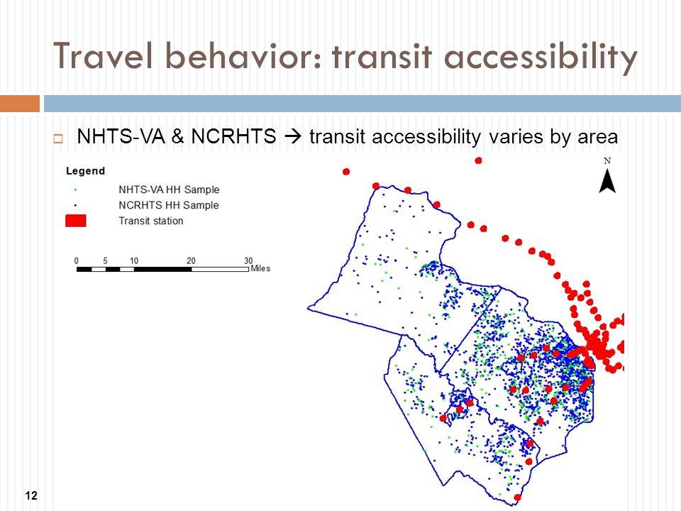 Travel behavior: transit accessibility 12 NHTS-VA & NCRHTS transit accessibility varies by area