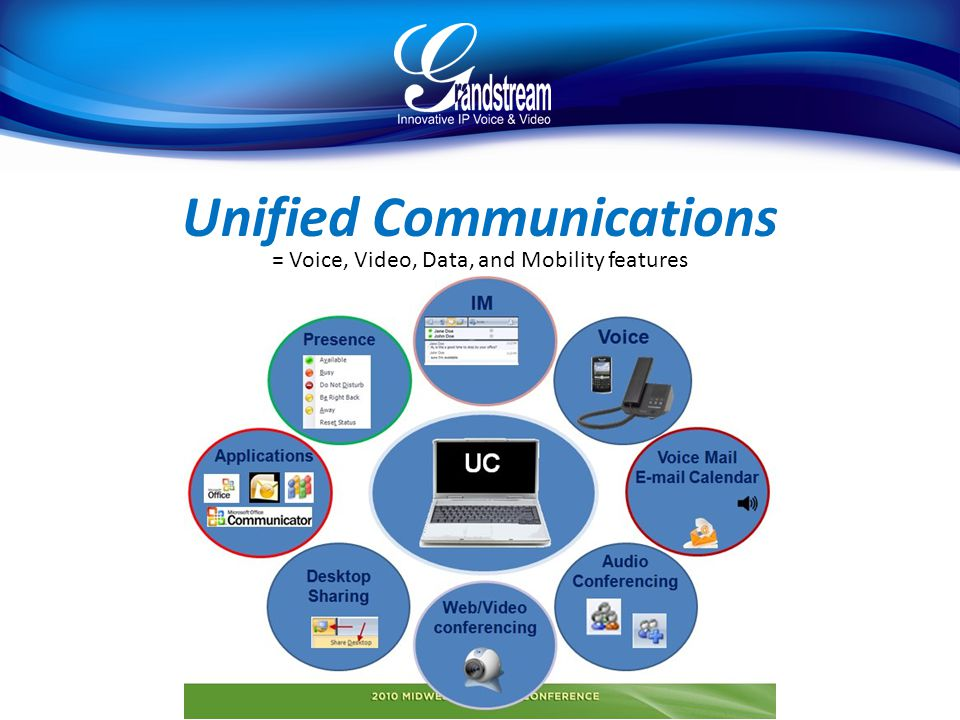 Unified Communications = Voice, Video, Data, and Mobility features