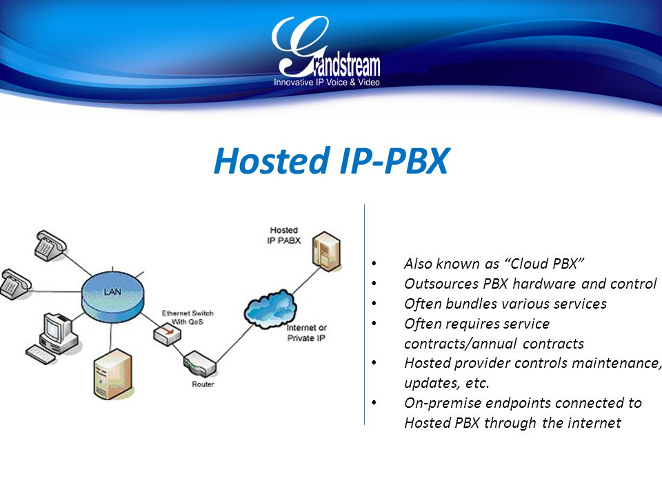 Hosted IP-PBX Also known as Cloud PBX Outsources PBX hardware and control Often bundles various services Often requires service contracts/annual contracts Hosted provider controls maintenance, updates, etc.