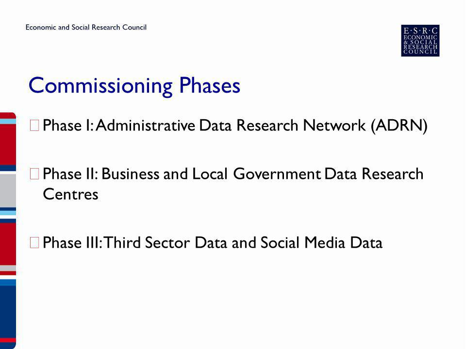 Commissioning Phases Phase I: Administrative Data Research Network (ADRN) Phase II: Business and Local Government Data Research Centres Phase III: Thi