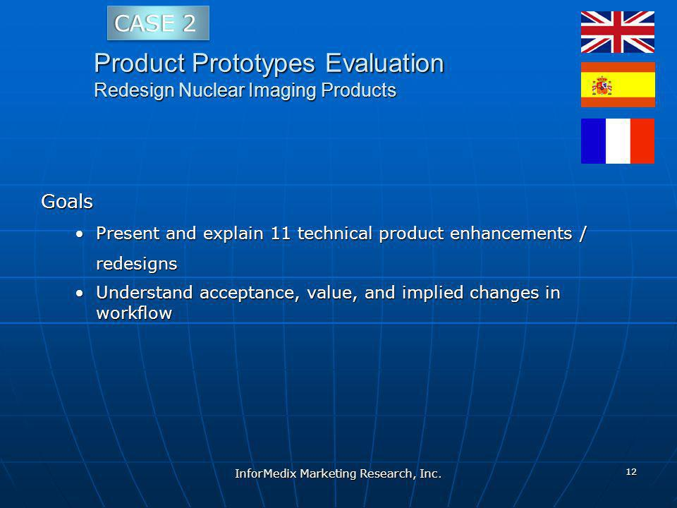 Product Prototypes Evaluation Redesign Nuclear Imaging Products Goals Present and explain 11 technical product enhancements / redesignsPresent and explain 11 technical product enhancements / redesigns Understand acceptance, value, and implied changes in workflowUnderstand acceptance, value, and implied changes in workflow InforMedix Marketing Research, Inc.