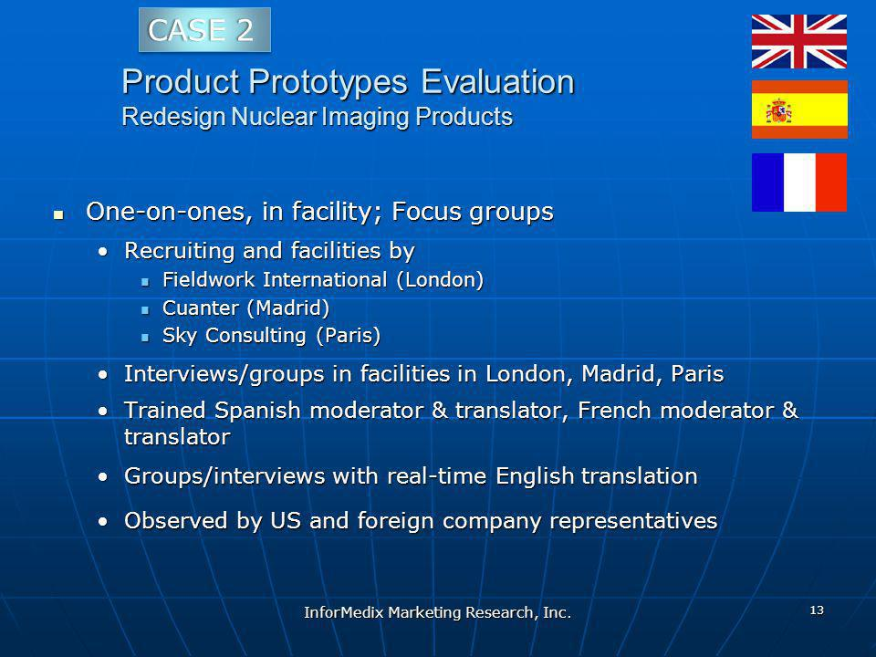Product Prototypes Evaluation Redesign Nuclear Imaging Products One-on-ones, in facility; Focus groups One-on-ones, in facility; Focus groups Recruiting and facilities byRecruiting and facilities by Fieldwork International (London) Fieldwork International (London) Cuanter (Madrid) Cuanter (Madrid) Sky Consulting (Paris) Sky Consulting (Paris) Interviews/groups in facilities in London, Madrid, ParisInterviews/groups in facilities in London, Madrid, Paris Trained Spanish moderator & translator, French moderator & translatorTrained Spanish moderator & translator, French moderator & translator Groups/interviews with real-time English translationGroups/interviews with real-time English translation Observed by US and foreign company representativesObserved by US and foreign company representatives InforMedix Marketing Research, Inc.