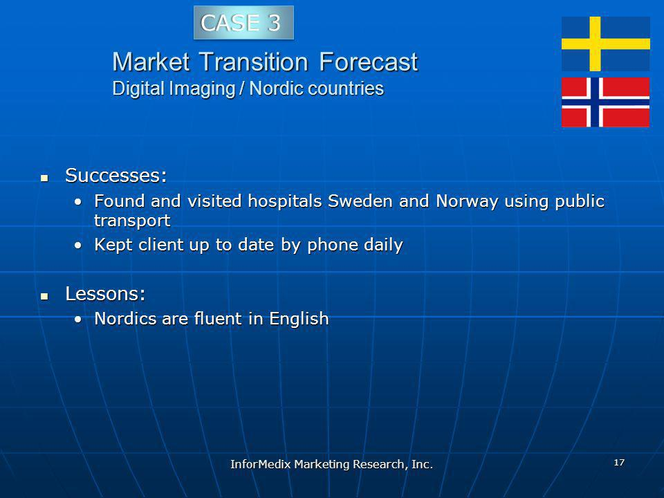 Market Transition Forecast Digital Imaging / Nordic countries Successes: Successes: Found and visited hospitals Sweden and Norway using public transportFound and visited hospitals Sweden and Norway using public transport Kept client up to date by phone dailyKept client up to date by phone daily Lessons: Lessons: Nordics are fluent in EnglishNordics are fluent in English InforMedix Marketing Research, Inc.