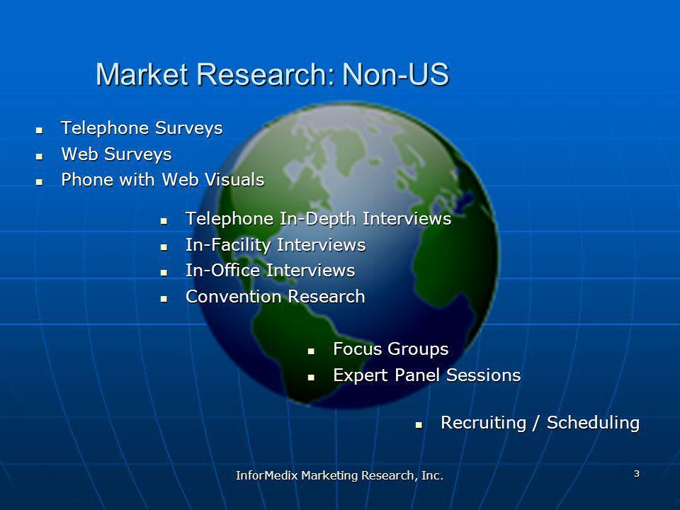 Quantitative Research Examples